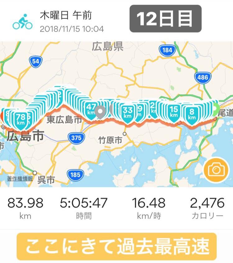 東京→福岡自転車横断12日目:尾道→広島 〜過去最高速とラスボスへの準備〜