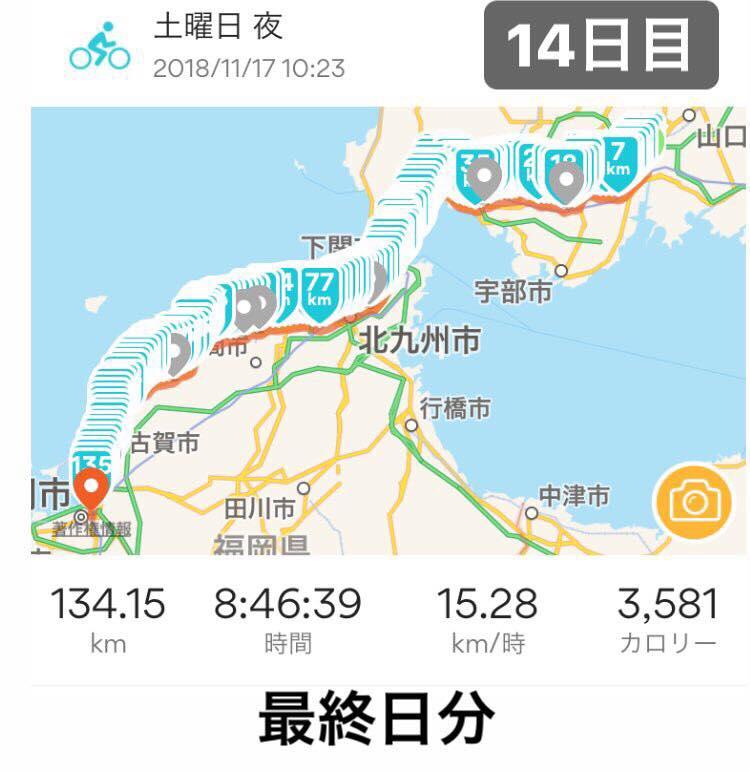 東京→福岡自転車横断14日目(最終日):新山口→博多 〜光の中のフィナーレ〜